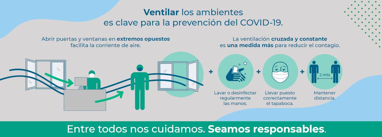 ventilar-ambientes-para-prevenir-covid